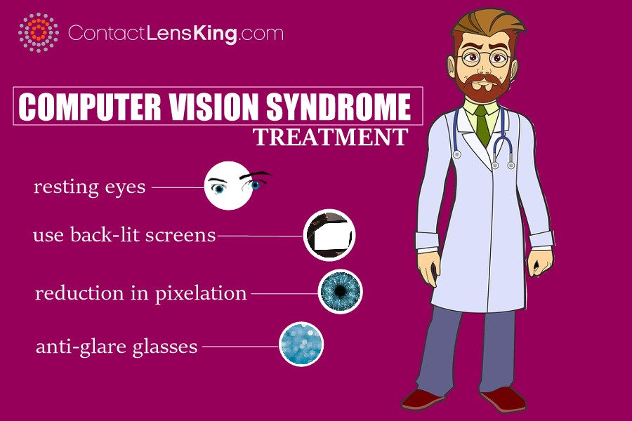 Computer Vision Syndrome Treatment